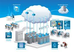 Web-Hosting-Company2